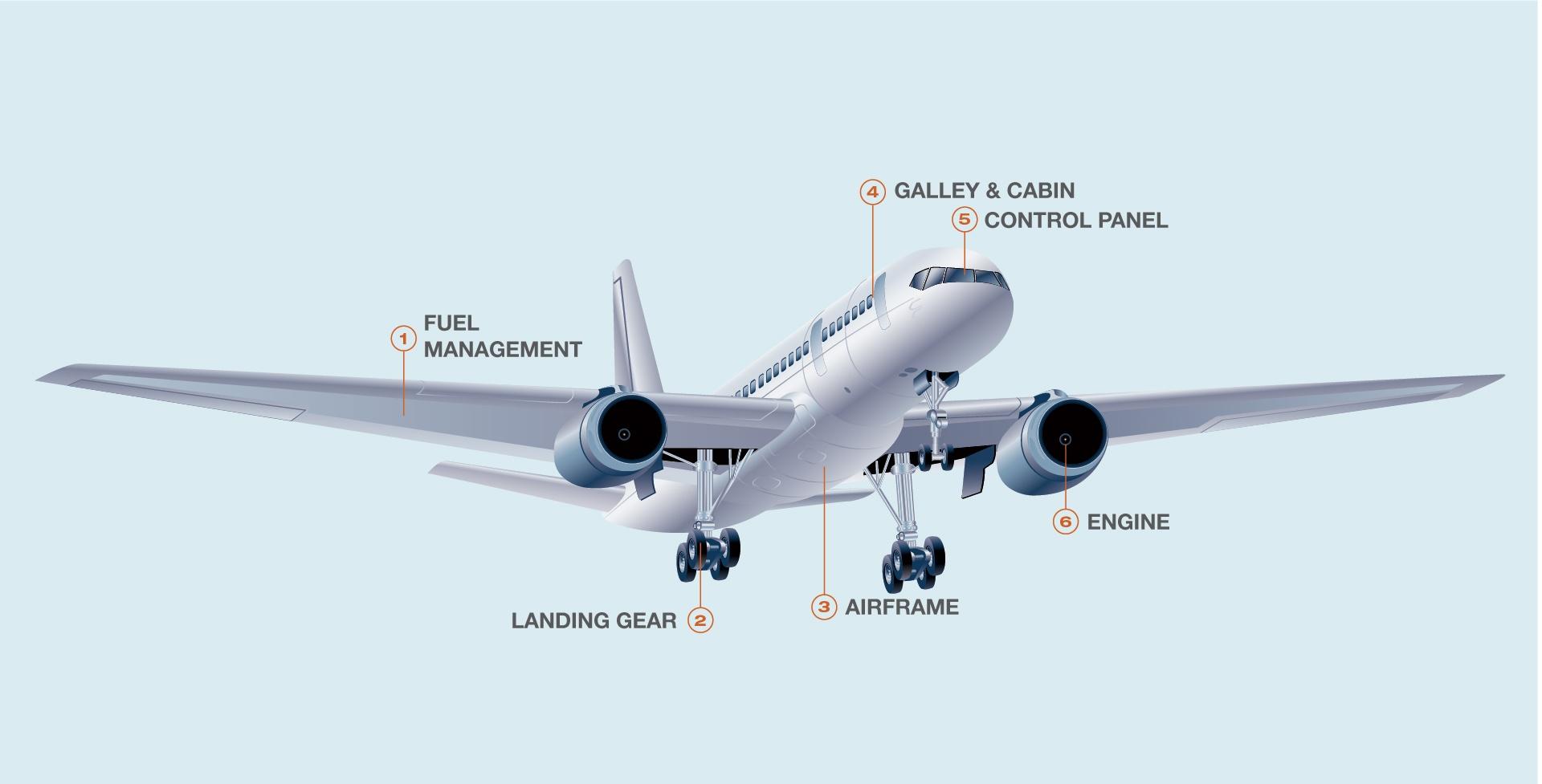 Aviation-blog-sept2018-1