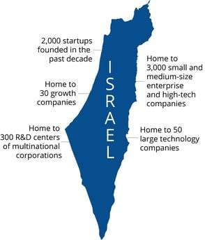 Israel-Infographic.jpg