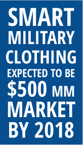 the smart clothing industry for military use will rise to over 500 million by 2018.